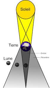 eclipse-lune-schema