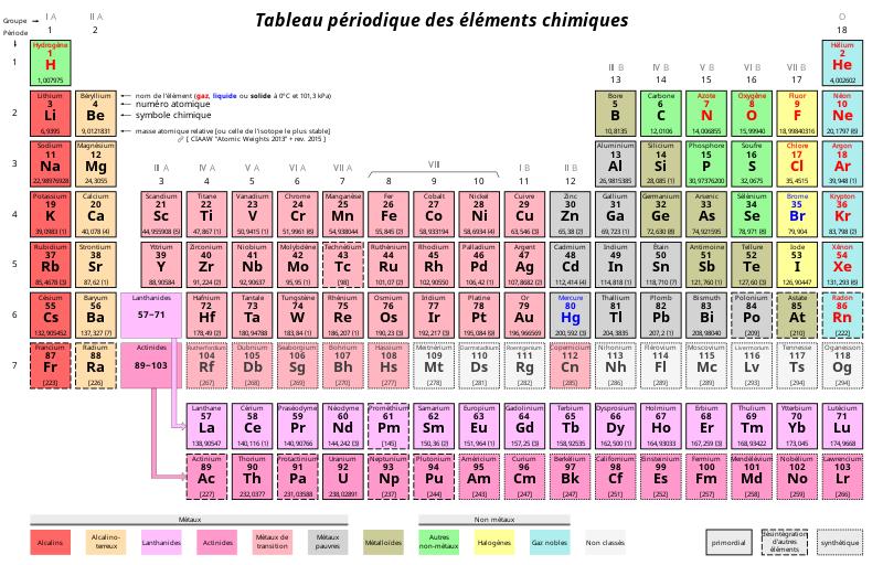 800px-Tableau_périodique_des_éléments